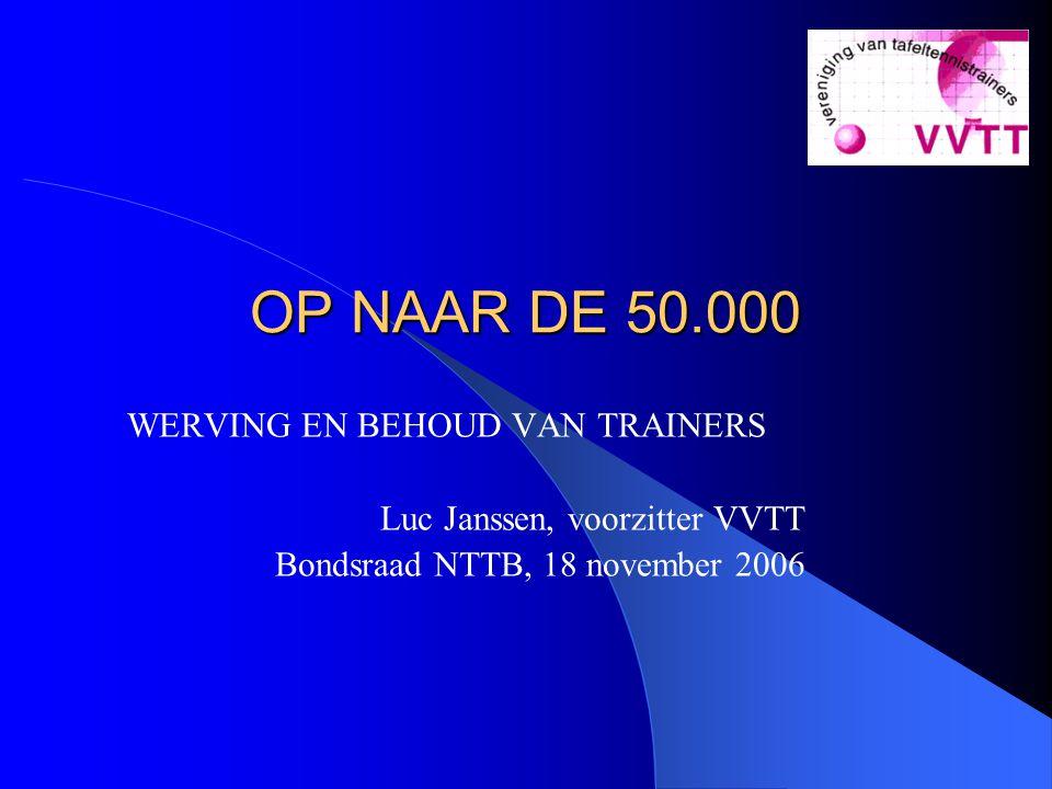 OP NAAR DE 50.000 OP NAAR DE 50.000 WERVING EN BEHOUD VAN TRAINERS Luc Janssen, voorzitter VVTT Bondsraad NTTB, 18 november 2006