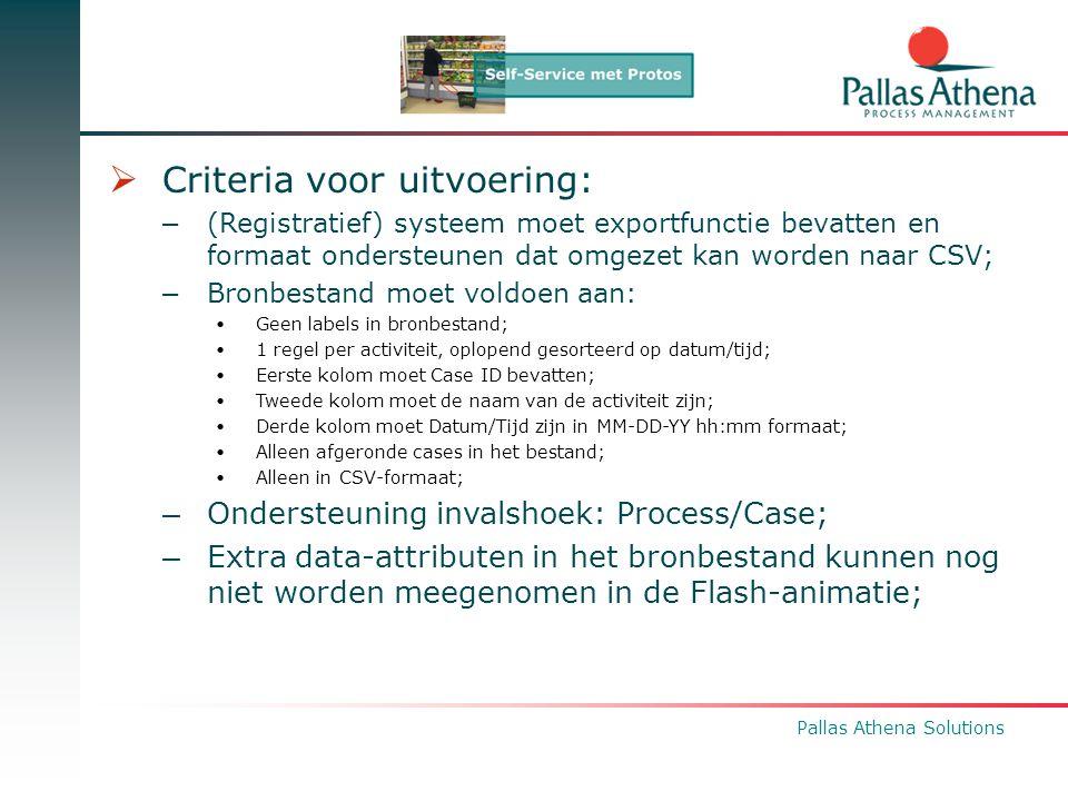 Pallas Athena Solutions  Criteria voor uitvoering: – (Registratief) systeem moet exportfunctie bevatten en formaat ondersteunen dat omgezet kan worde