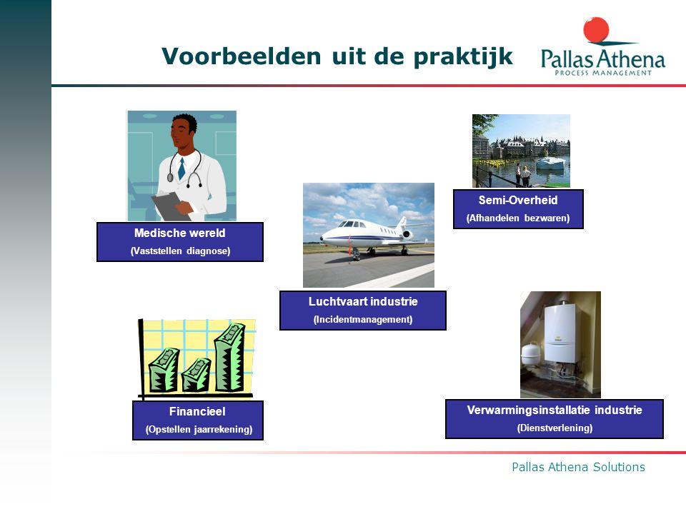 Pallas Athena Solutions Voorbeelden uit de praktijk Verwarmingsinstallatie industrie (Dienstverlening) Financieel (Opstellen jaarrekening) Semi-Overhe