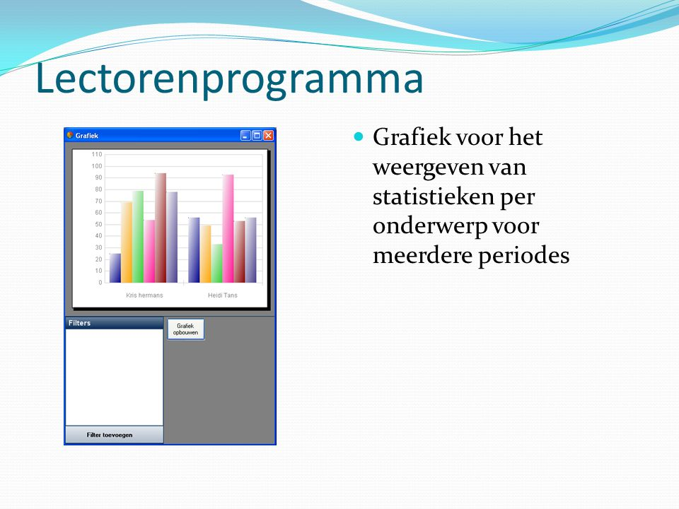 Lectorenprogramma Grafiek voor het weergeven van statistieken per onderwerp voor meerdere periodes