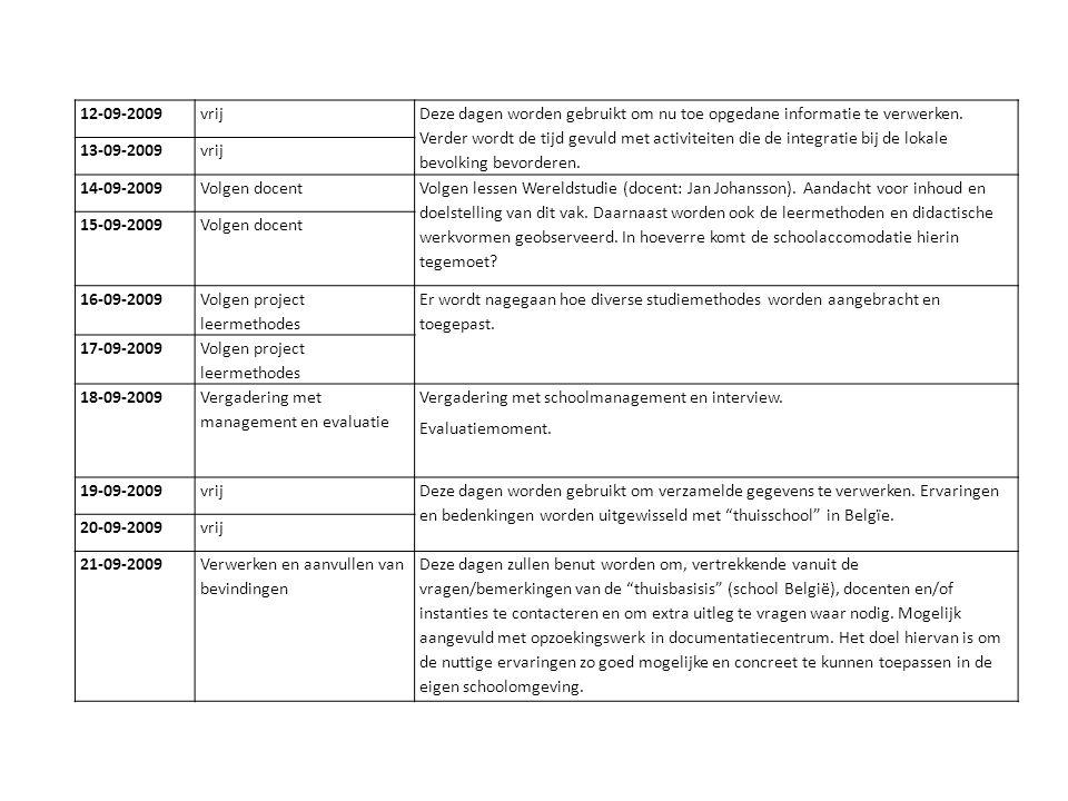 12-09-2009vrij Deze dagen worden gebruikt om nu toe opgedane informatie te verwerken.