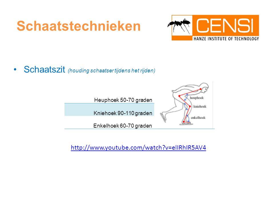 Vergelijkbare systemen Xsence (te duur) Hanzehogeschool te Groningen (alleen toepasbaar op klein oppervlak / ruimte) INMOTIO (IMP Skate- 3D) (komt dichtste bij echter te duur) Systemen