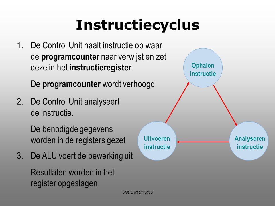SGDB Informatica Instructiecyclus Ophalen instructie Uitvoeren instructie Analyseren instructie 1.De Control Unit haalt instructie op waar de programc