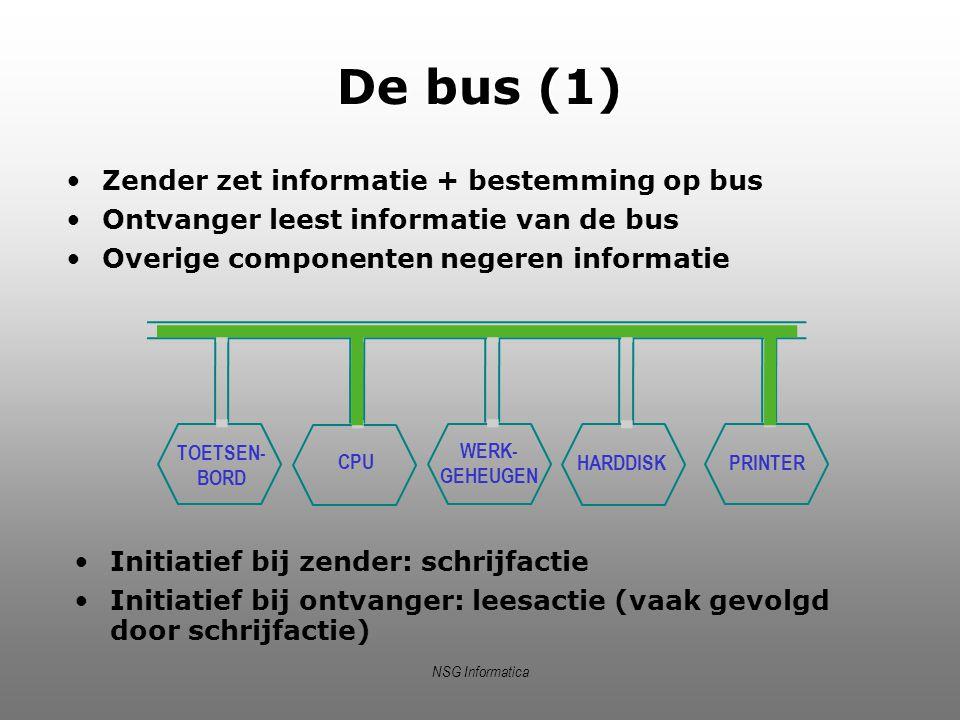 NSG Informatica De bus (1) TOETSEN- BORD CPU WERK- GEHEUGEN HARDDISKPRINTER Zender zet informatie + bestemming op bus Ontvanger leest informatie van d