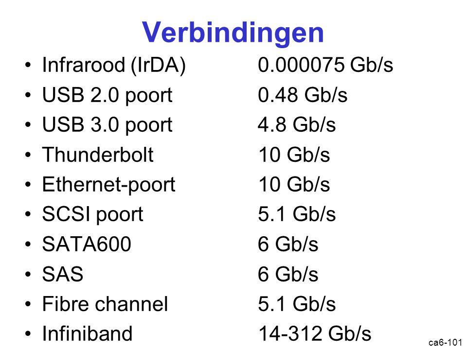 ca6-101 Verbindingen Infrarood (IrDA)0.000075 Gb/s USB 2.0 poort0.48 Gb/s USB 3.0 poort4.8 Gb/s Thunderbolt10 Gb/s Ethernet-poort10 Gb/s SCSI poort5.1