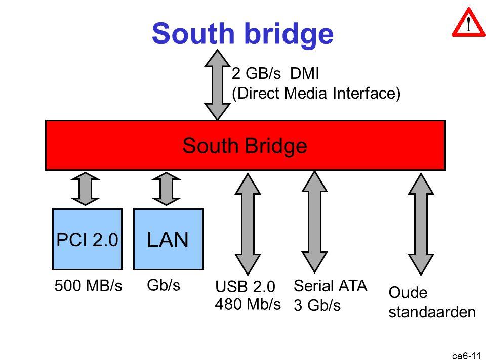 South bridge PCI 2.0 LAN USB 2.0 480 Mb/s South Bridge 500 MB/s Gb/s Oude standaarden 2 GB/s DMI (Direct Media Interface) Serial ATA 3 Gb/s ca6-11