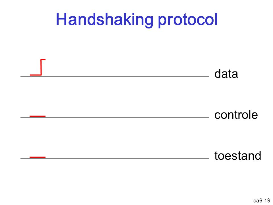 ca6-19 Handshaking protocol data controle toestand
