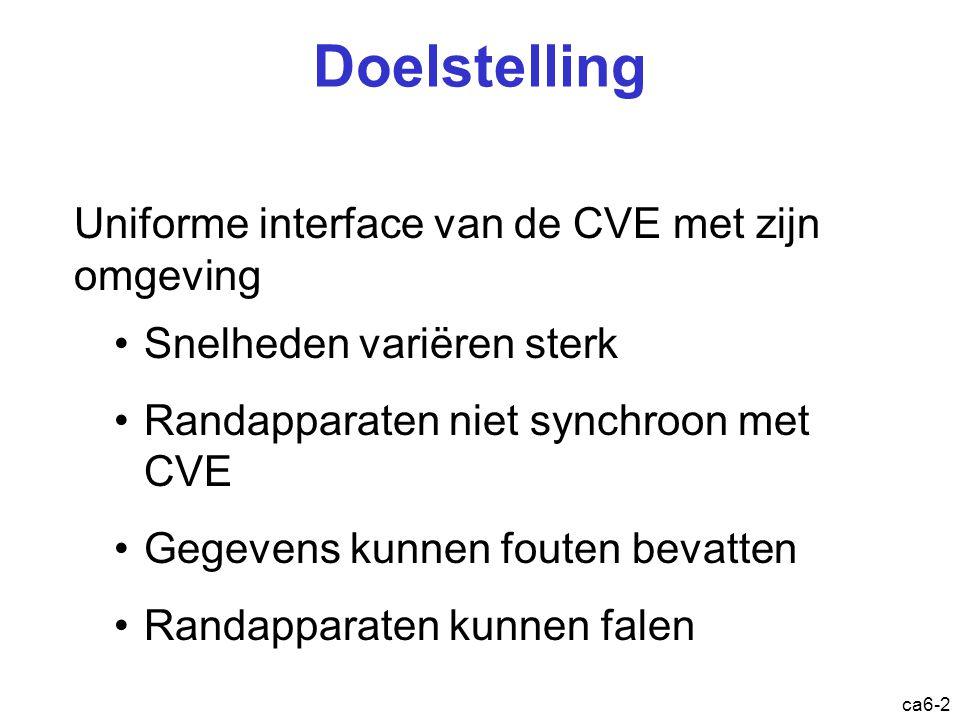 ca6-2 Doelstelling Uniforme interface van de CVE met zijn omgeving Snelheden variëren sterk Randapparaten niet synchroon met CVE Gegevens kunnen foute