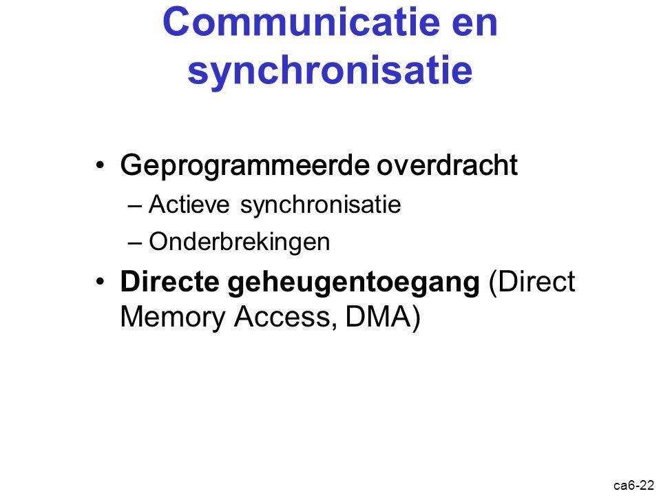 ca6-22 Communicatie en synchronisatie Geprogrammeerde overdracht –Actieve synchronisatie –Onderbrekingen Directe geheugentoegang (Direct Memory Access