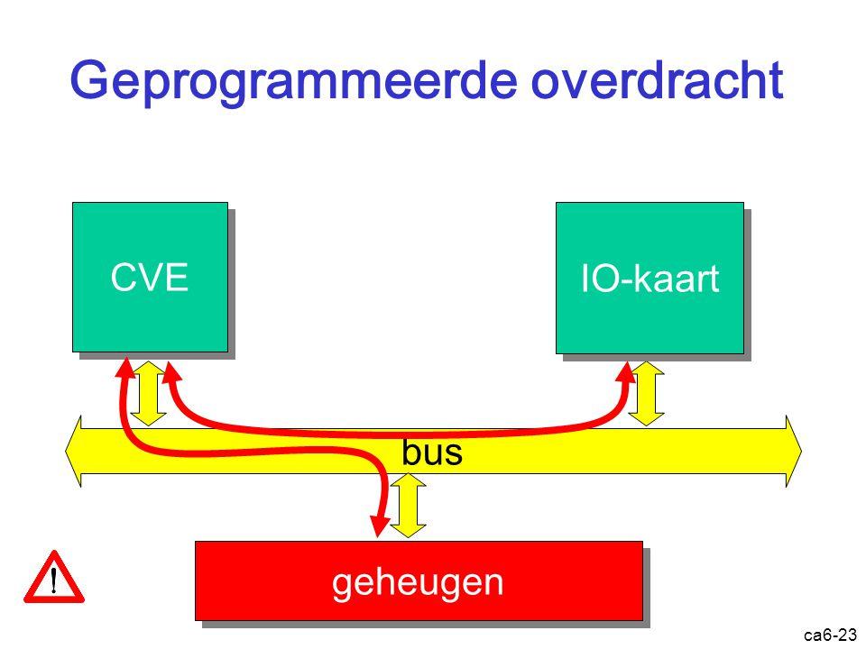 ca6-23 Geprogrammeerde overdracht CVE bus geheugen IO-kaart