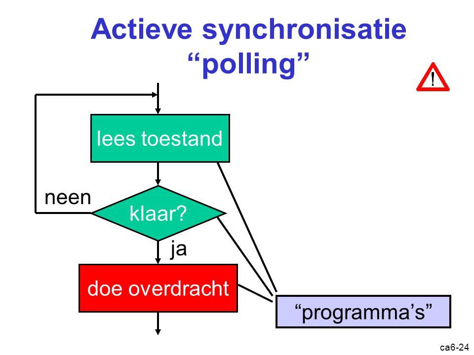 """ca6-24 Actieve synchronisatie """"polling"""" lees toestand klaar? doe overdracht neen ja """"programma's"""""""