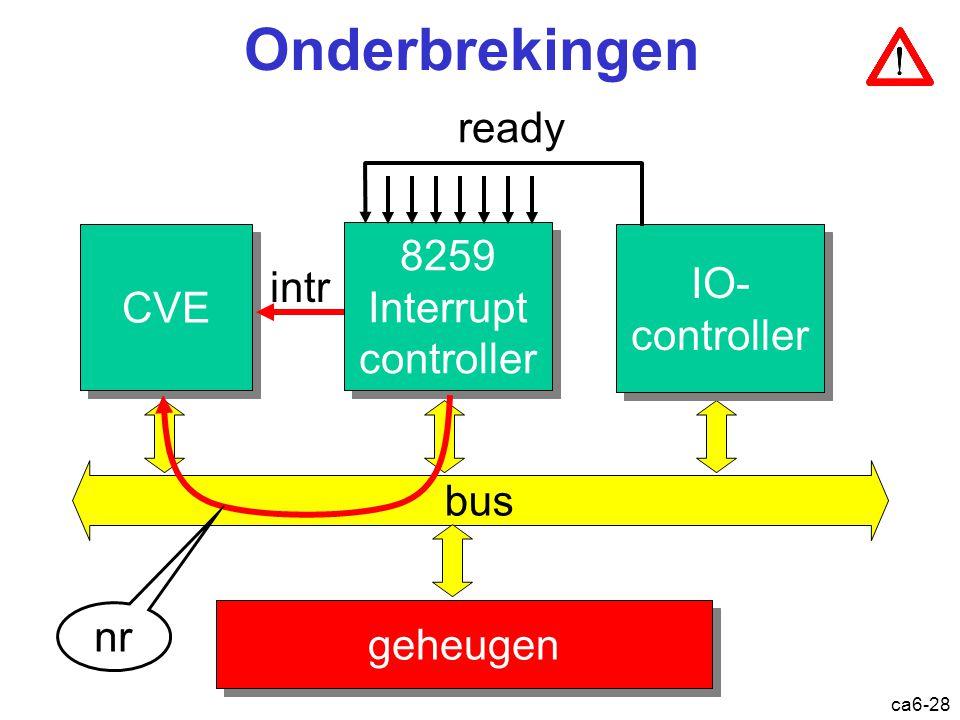 ca6-28 Onderbrekingen CVE bus geheugen 8259 Interrupt controller 8259 Interrupt controller IO- controller IO- controller intr ready nr