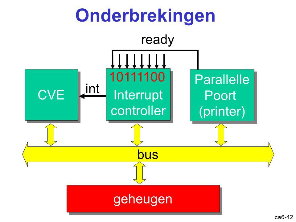 ca6-42 Onderbrekingen CVE bus geheugen Interrupt controller Interrupt controller Parallelle Poort (printer) Parallelle Poort (printer) int ready 10111