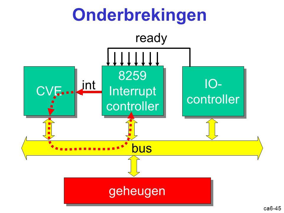 ca6-45 Onderbrekingen CVE bus geheugen 8259 Interrupt controller 8259 Interrupt controller IO- controller IO- controller int ready