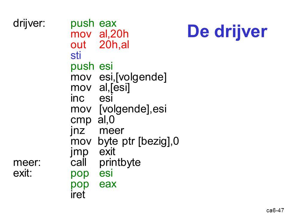ca6-47 De drijver drijver: push eax mov al,20h out 20h,al sti push esi mov esi,[volgende] mov al,[esi] inc esi mov [volgende],esi cmp al,0 jnz meer mo