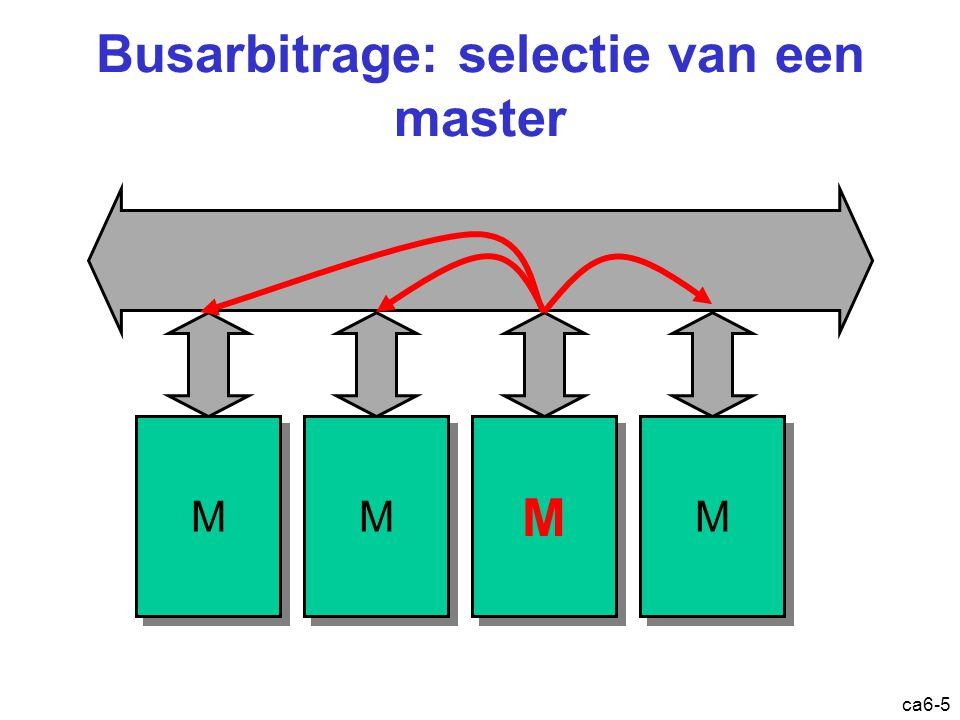 ca6-5 Busarbitrage: selectie van een master M M M M M M M M