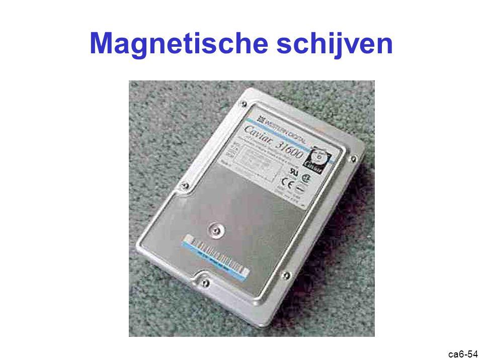 ca6-54 Magnetische schijven