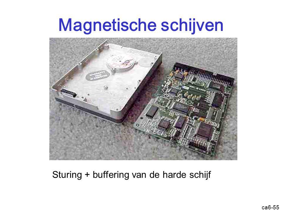 ca6-55 Magnetische schijven Sturing + buffering van de harde schijf