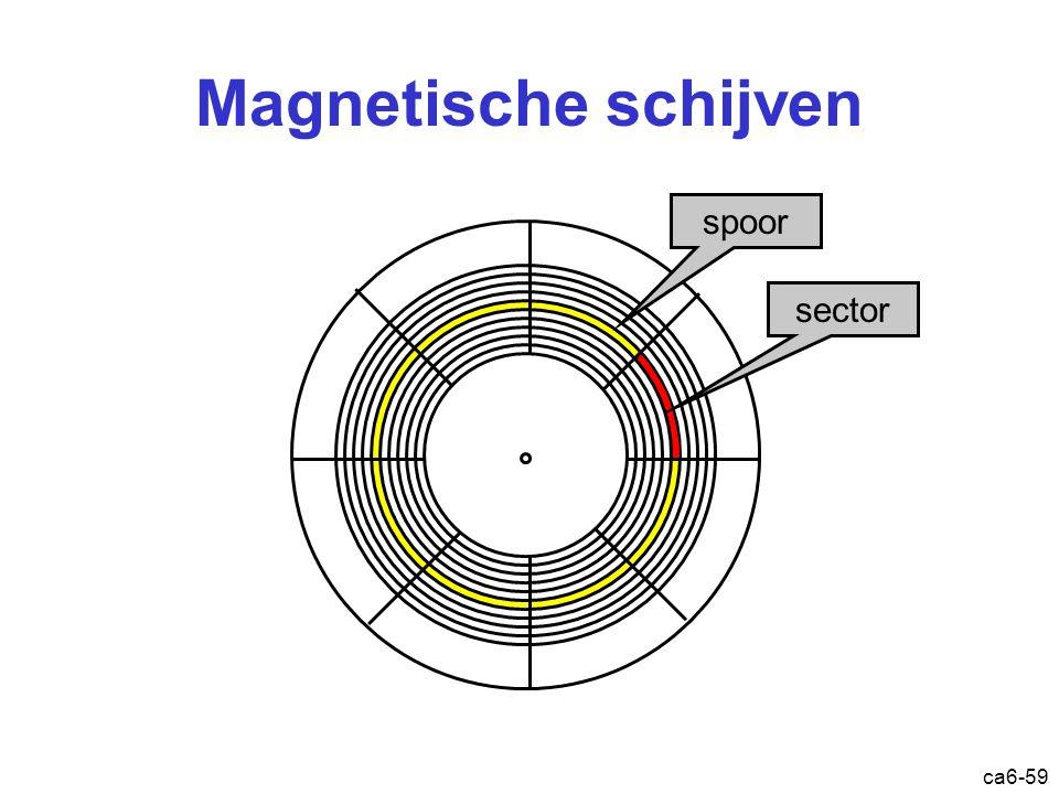 ca6-59 Magnetische schijven spoor sector