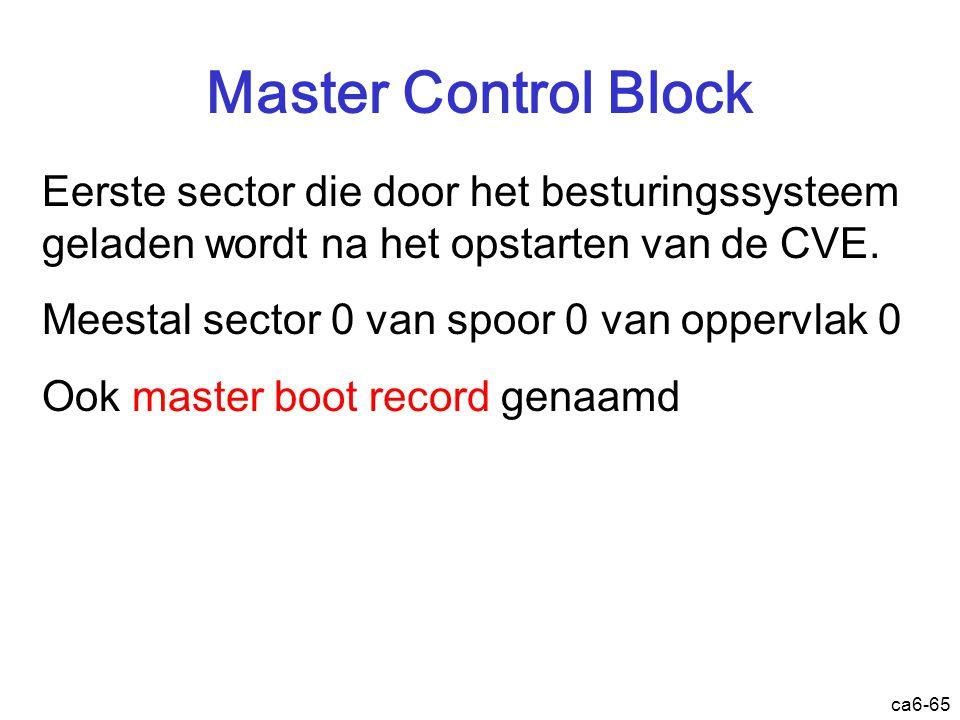 ca6-65 Master Control Block Eerste sector die door het besturingssysteem geladen wordt na het opstarten van de CVE. Meestal sector 0 van spoor 0 van o