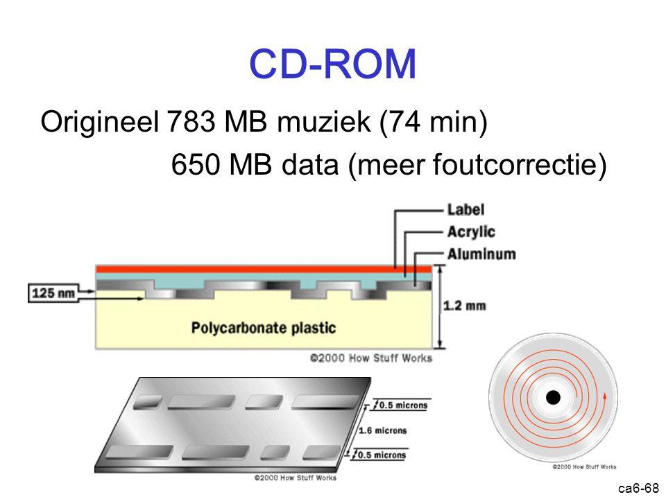 ca6-68 CD-ROM Origineel 783 MB muziek (74 min) 650 MB data (meer foutcorrectie)