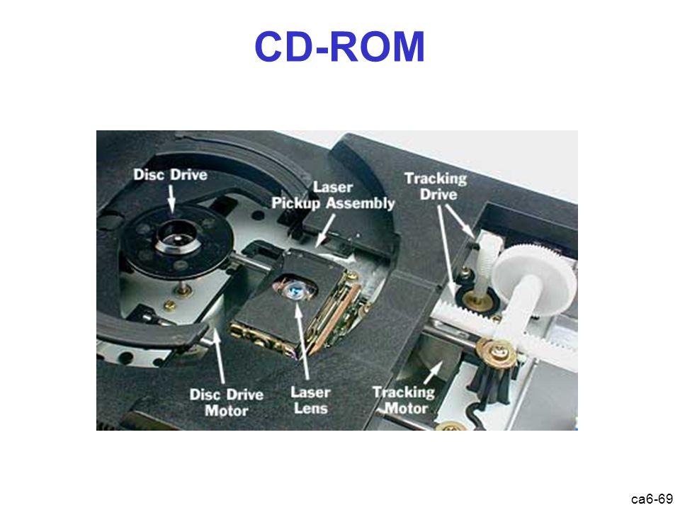 ca6-69 CD-ROM