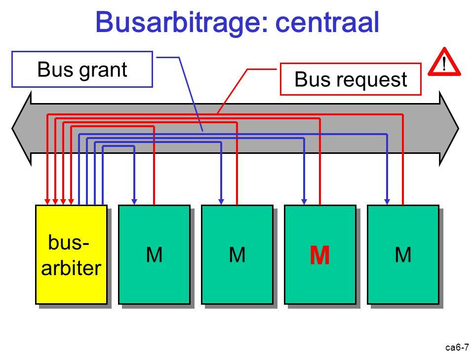 ca6-7 Busarbitrage: centraal M M M M M M M M bus- arbiter bus- arbiter Bus request Bus grant
