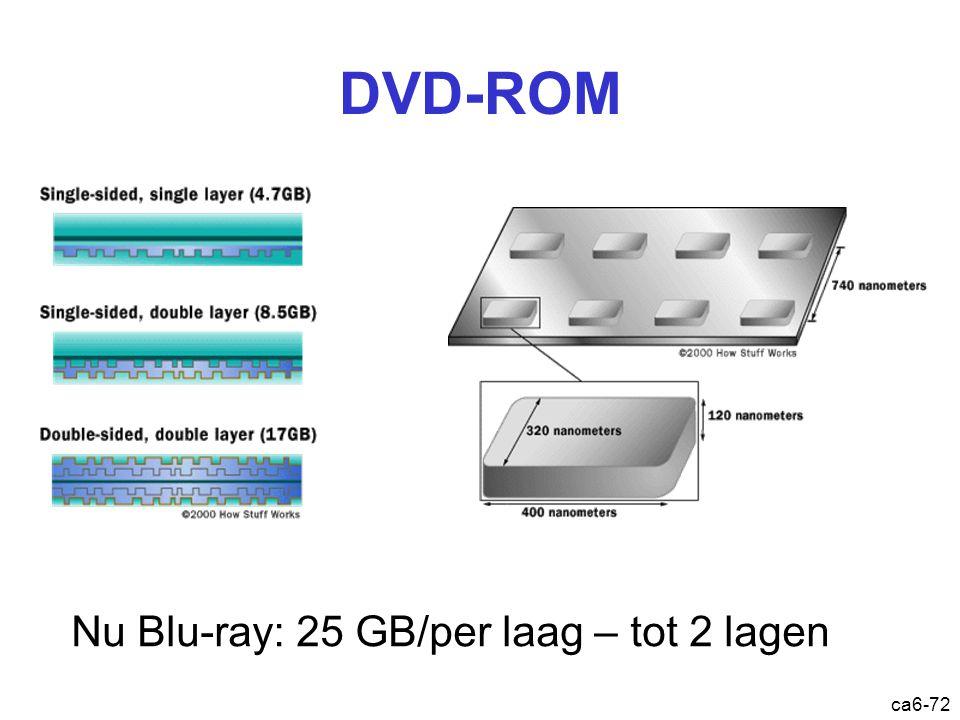 ca6-72 DVD-ROM Nu Blu-ray: 25 GB/per laag – tot 2 lagen