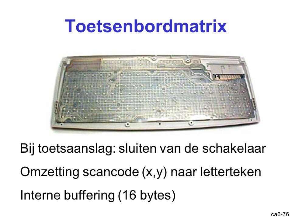 ca6-76 Toetsenbordmatrix Bij toetsaanslag: sluiten van de schakelaar Omzetting scancode (x,y) naar letterteken Interne buffering (16 bytes)