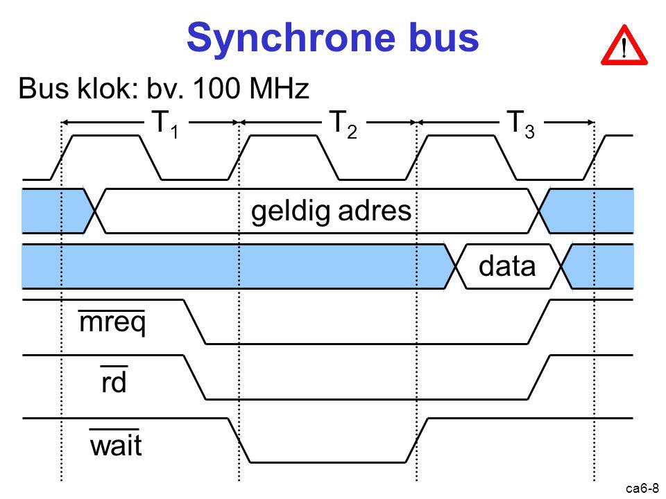 ca6-8 Synchrone bus Bus klok: bv. 100 MHz T1T1 T2T2 T3T3 geldig adres data mreq rd wait Bus: synchroon