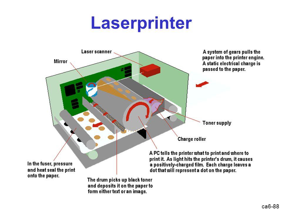 ca6-88 Laserprinter
