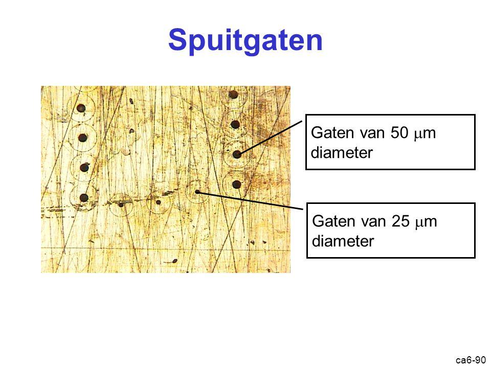 ca6-90 Spuitgaten Gaten van 50  m diameter Gaten van 25  m diameter