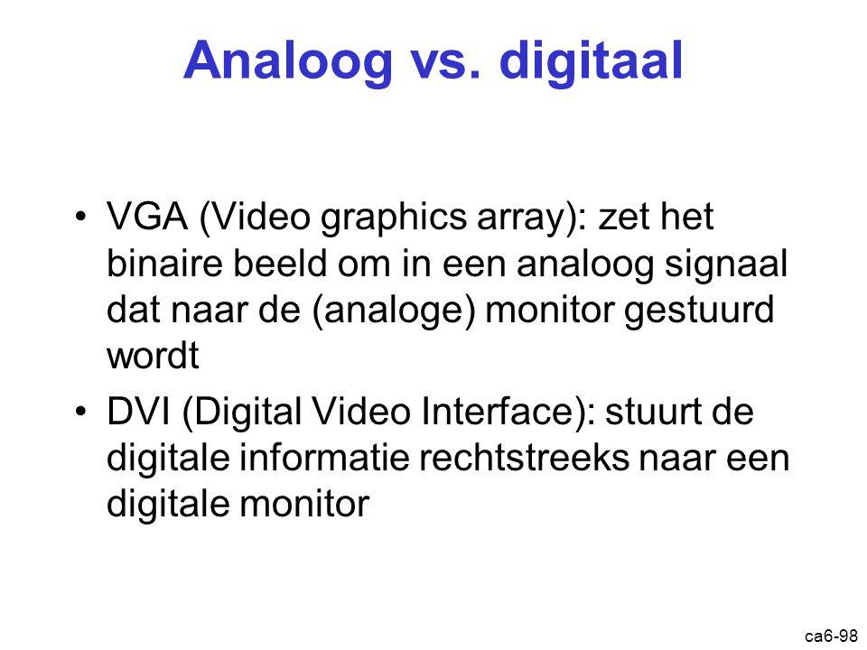 ca6-98 Analoog vs. digitaal VGA (Video graphics array): zet het binaire beeld om in een analoog signaal dat naar de (analoge) monitor gestuurd wordt D