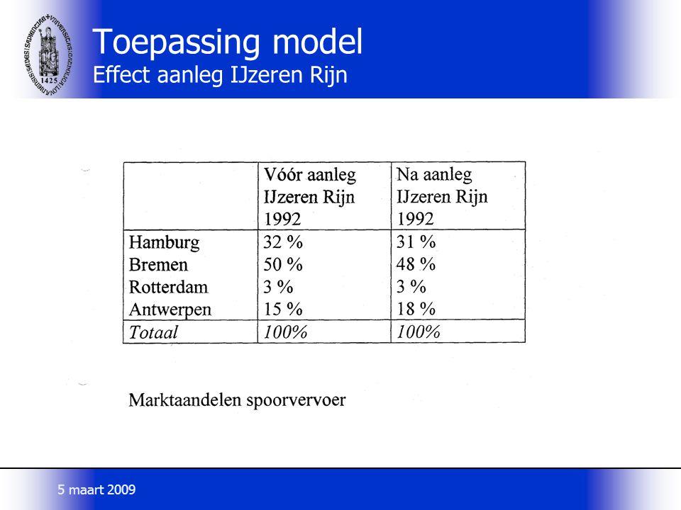 Toepassing model Effect aanleg IJzeren Rijn 5 maart 2009