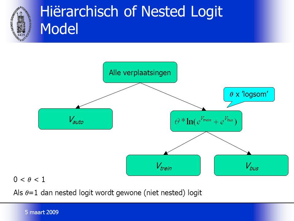Hiërarchisch of Nested Logit Model Alle verplaatsingen V bus V auto V trein  x 'logsom' 0 <  < 1 Als  =1 dan nested logit wordt gewone (niet nested) logit 5 maart 2009