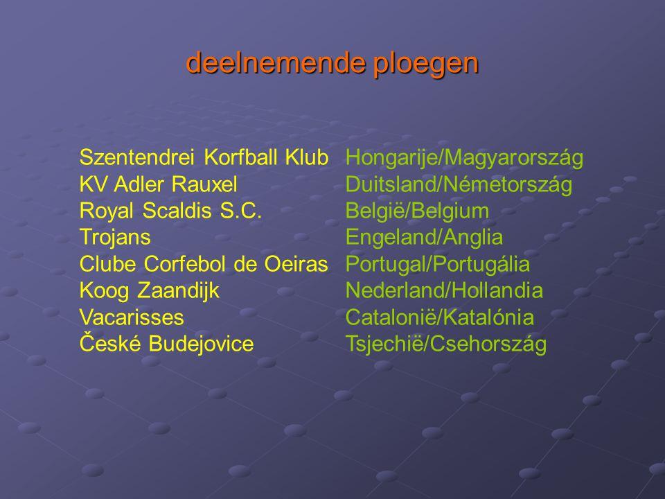 deelnemende ploegen Szentendrei Korfball Klub Hongarije/Magyarország KV Adler Rauxel Duitsland/Németország Royal Scaldis S.C. België/Belgium Trojans E