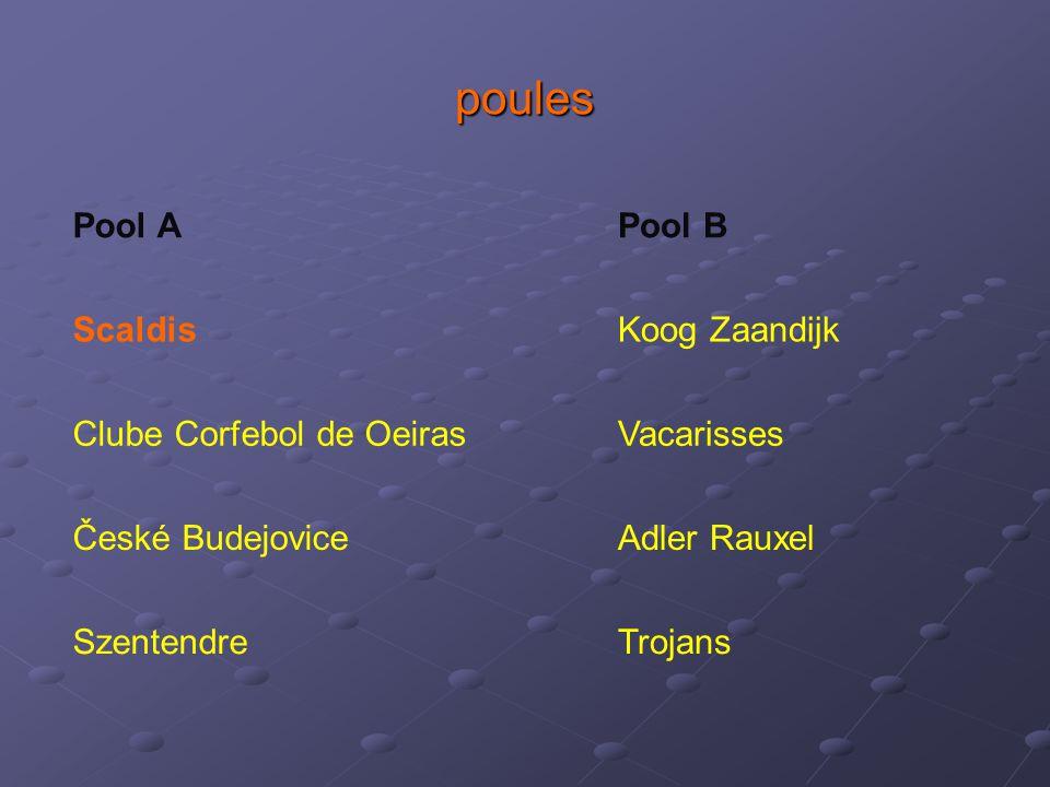 poules Pool APool B ScaldisKoog Zaandijk Clube Corfebol de OeirasVacarisses České BudejoviceAdler Rauxel SzentendreTrojans