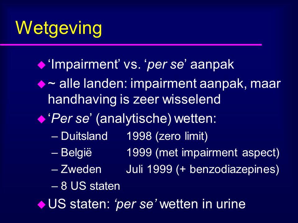 Wetgeving u 'Impairment' vs.