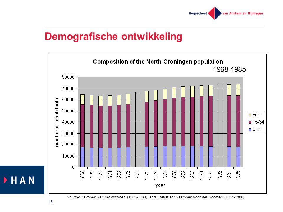 | 8 Demografische ontwikkeling 1968-1985 Source: Zakboek van het Noorden (1969-1983) and Statistisch Jaarboek voor het Noorden (1985-1986).