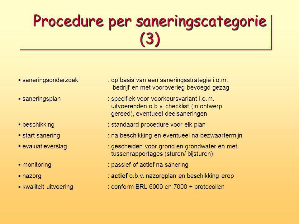 Procedure per saneringscategorie (3)  saneringsonderzoek: op basis van een saneringsstrategie i.o.m. bedrijf en met vooroverleg bevoegd gezag  saner