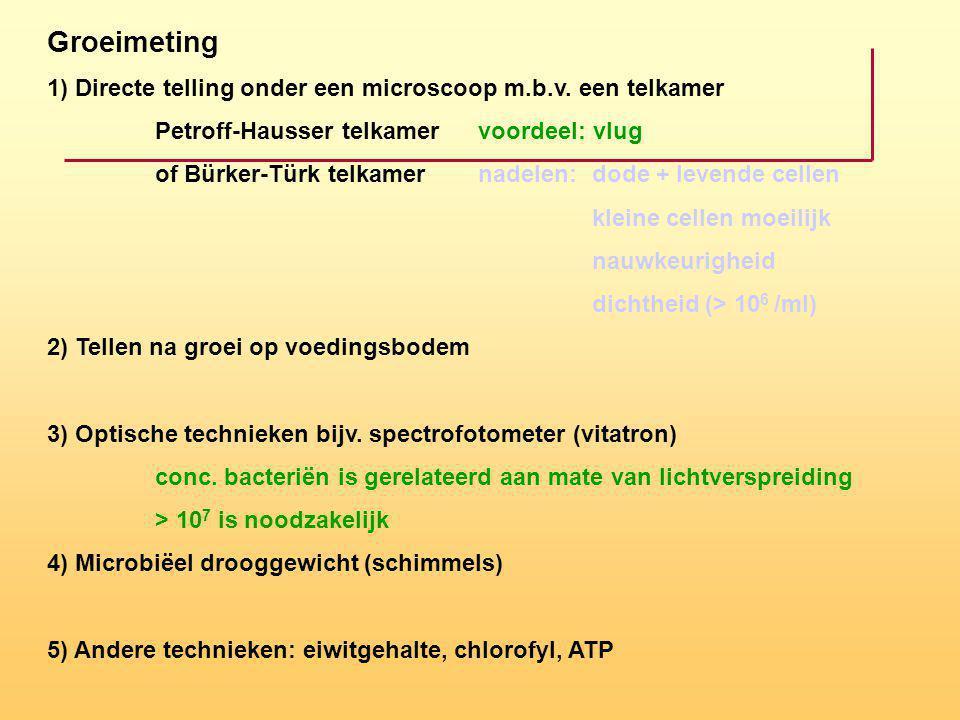 Groeimeting 1) Directe telling onder een microscoop m.b.v. een telkamer Petroff-Hausser telkamer voordeel: vlug of Bürker-Türk telkamer nadelen: dode