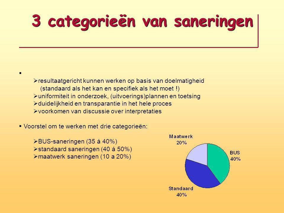 3 categorieën van saneringen   resultaatgericht kunnen werken op basis van doelmatigheid (standaard als het kan en specifiek als het moet !)  unifo