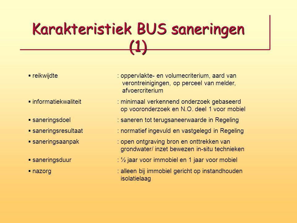 Karakteristiek BUS saneringen (1)  reikwijdte: oppervlakte- en volumecriterium, aard van verontreinigingen, op perceel van melder, afvoercriterium 
