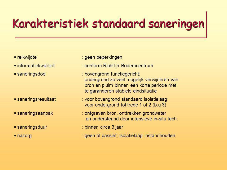Karakteristiek standaard saneringen  reikwijdte: geen beperkingen  informatiekwaliteit: conform Richtlijn Bodemcentrum  saneringsdoel : bovengrond