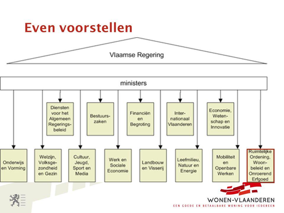 Wonen Oost-Vlaanderen Koningin Maria Hendrikaplein 70 bus 92 9000 Gent