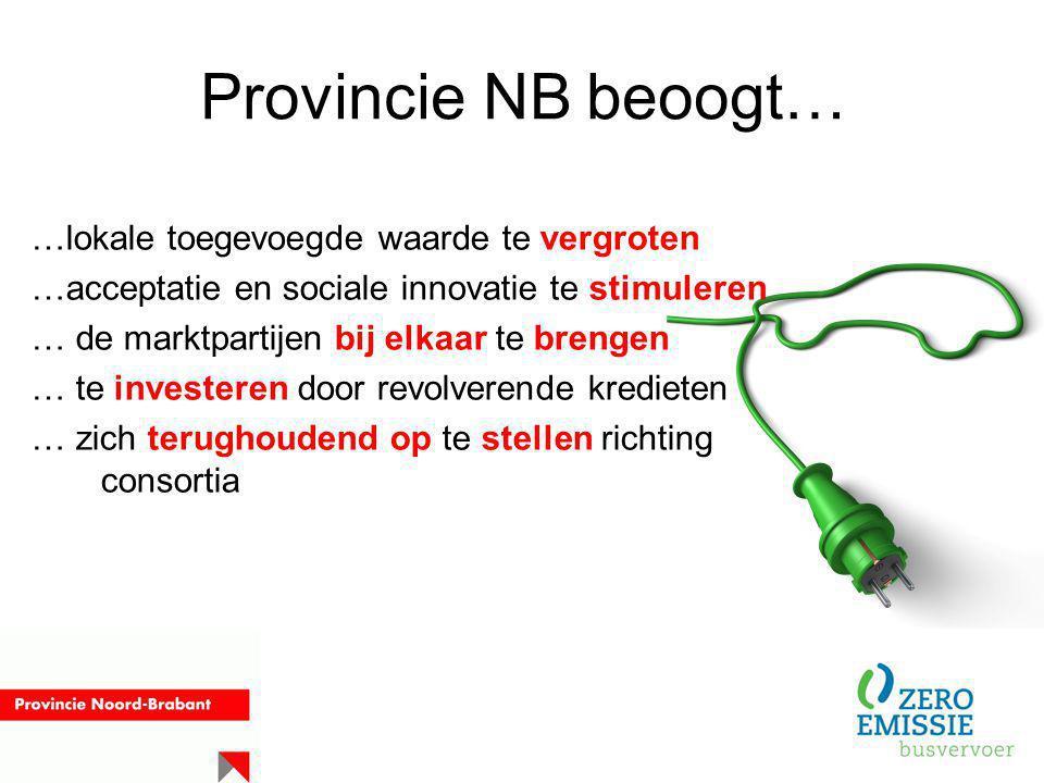 Provincie NB beoogt… …lokale toegevoegde waarde te vergroten …acceptatie en sociale innovatie te stimuleren … de marktpartijen bij elkaar te brengen …