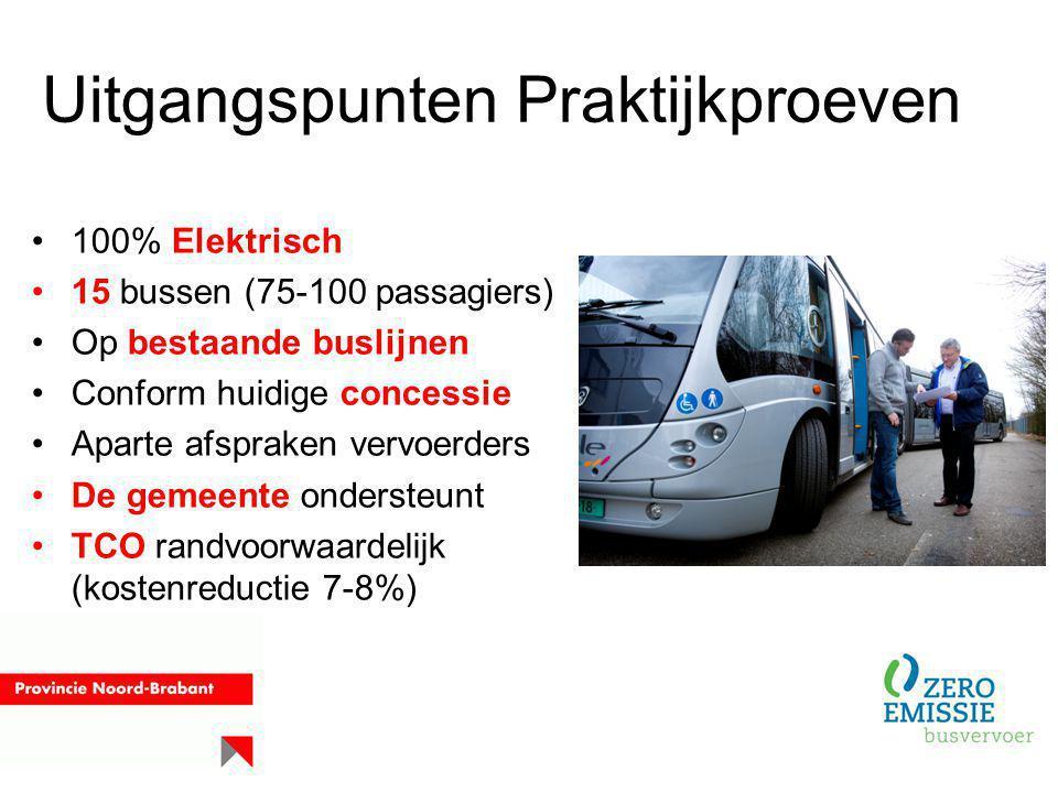 Uitgangspunten Praktijkproeven 100% Elektrisch 15 bussen (75-100 passagiers) Op bestaande buslijnen Conform huidige concessie Aparte afspraken vervoer