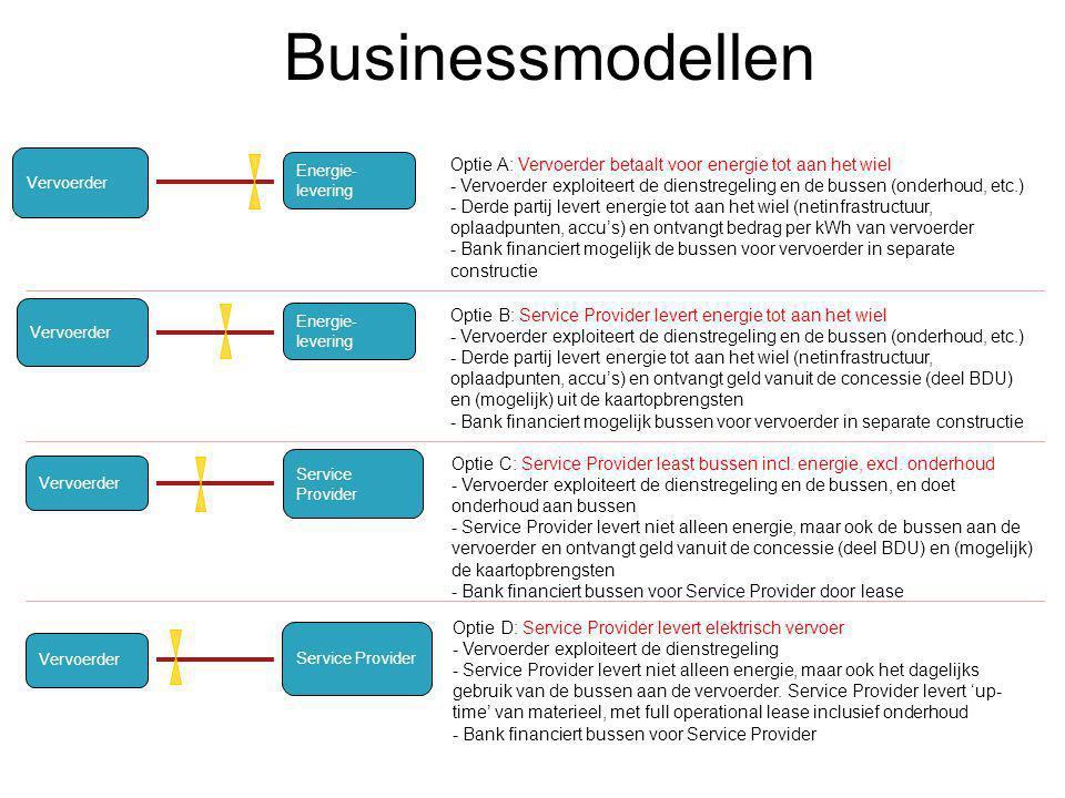 Businessmodellen Vervoerder Energie- levering Vervoerder Energie- levering Vervoerder Service Provider Vervoerder Service Provider Optie A: Vervoerder