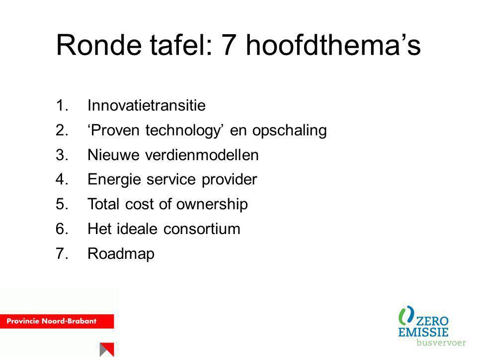 Ronde tafel: 7 hoofdthema's 1.Innovatietransitie 2.'Proven technology' en opschaling 3.Nieuwe verdienmodellen 4.Energie service provider 5.Total cost