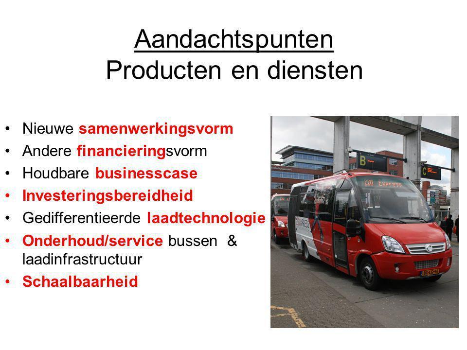 Aandachtspunten Producten en diensten Nieuwe samenwerkingsvorm Andere financieringsvorm Houdbare businesscase Investeringsbereidheid Gedifferentieerde